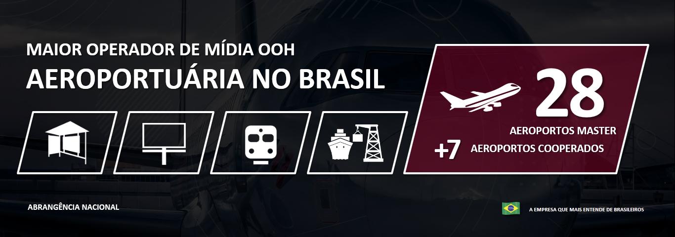 aeroporto_mapa